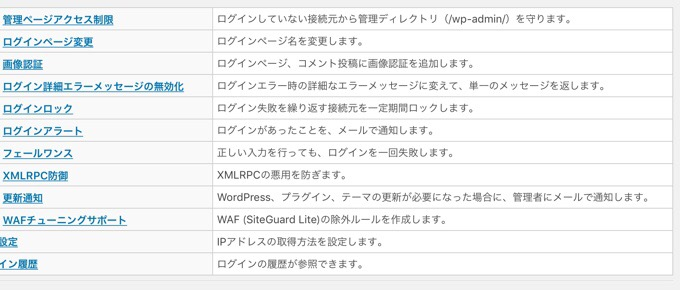SiteGuard WP Pluginの設定項目