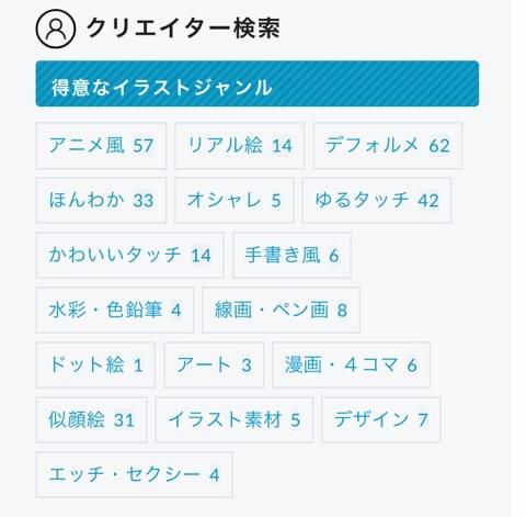 タノムノのクリエイター検索方法